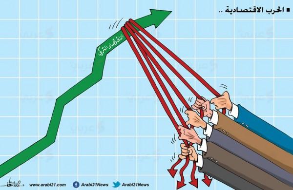 الحرب الاقتصادية