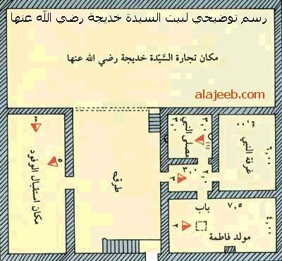 صور نادرة - مجموعة من آثار الرسول صلى الله عليه و سلم 15