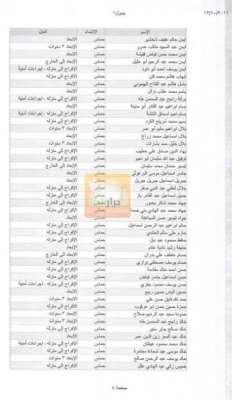 قائمة أسماء الأسرى المفرج عنهم 3909772521.jpg