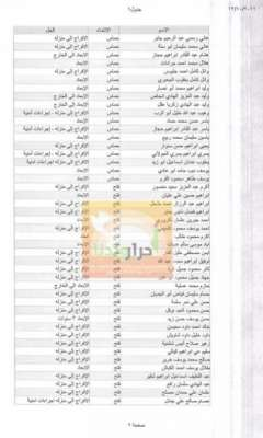 قائمة أسماء الأسرى المفرج عنهم 3909772522.jpg