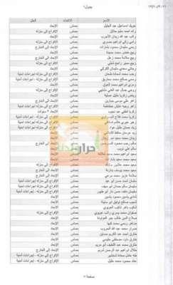 قائمة أسماء الأسرى المفرج عنهم 3909772523.jpg