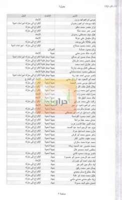 قائمة أسماء الأسرى المفرج عنهم 3909772524.jpg