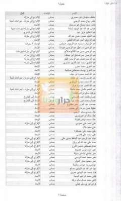قائمة أسماء الأسرى المفرج عنهم 3909772526.jpg