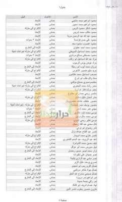 قائمة أسماء الأسرى المفرج عنهم 3909772527.jpg