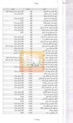 قائمة أسماء الأسرى المفرج عنهم 3909772528.jpg