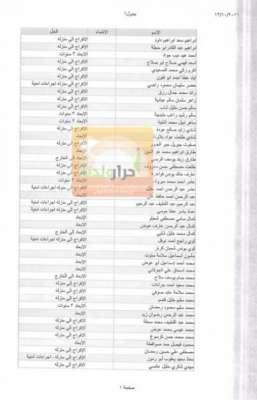 قائمة أسماء الأسرى المفرج عنهم 3909772529.jpg