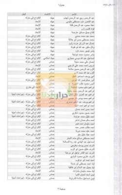 قائمة أسماء الأسرى المفرج عنهم 3909772530.jpg