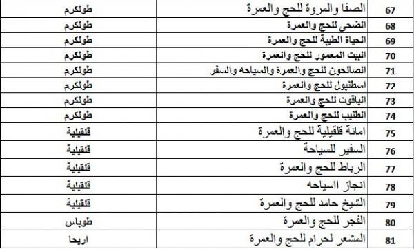 الأوقاف تعلن أسماء شركات الحج والعمرة المؤهلة للعمل