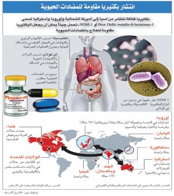 بكتيريا اسيوية 2571263214.jpg