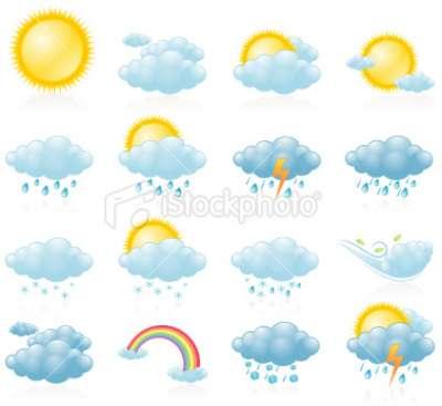 wind weather symbol