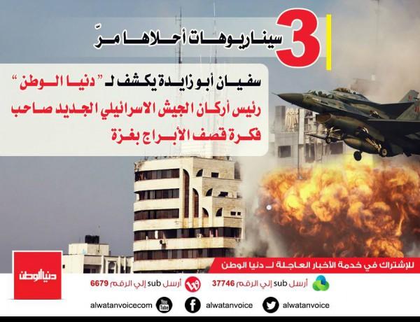 أحلاها مُرّ : الخبير بالشأن الإسرائيلي سفيان أبو زايدة يتوقع ثلاثة سيناريوهات لوضع قطاع غزة