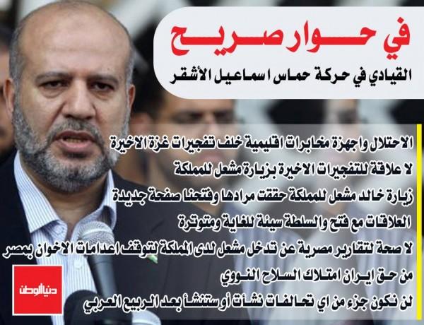 قيادي في حماس يتحدث لدنيا الوطن عن تفجيرات غزة الأخيرة والاتفاق النووي الايراني وزيارة مشعل للمملكة