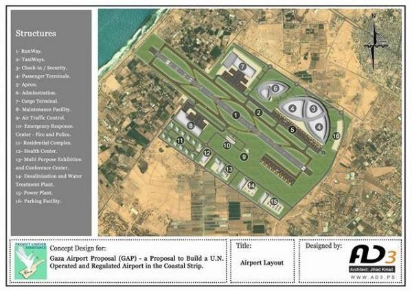 مؤسسة مشروع المساعدة الموحدة:عدم ممانعة من حركة حماس لاقتراح إنشاء مطار أممي في غزة