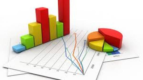 الإحصاء: انخفاض مؤشر أسعار تكاليف البناء والطرق وشبكات المياه والمجاري في الضفة