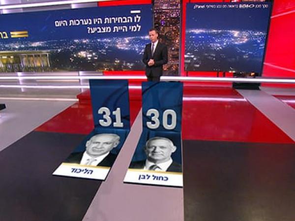 القناة 12: لو جرت الانتخابات يكون لليكود 31 مقعداً ولأزرق أبيض 30