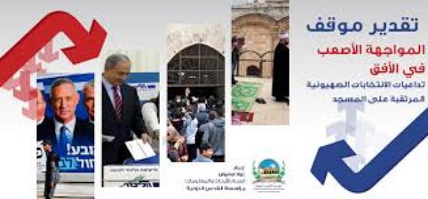 (القدس الدولية)تصدر تقدير موقف حول تداعيات الانتخابات الإسرائيلية المرتقبة على المسجد الأقصى
