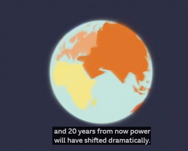 """تقرير صادم لـ""""BBC"""".. كيف سيكون العالم بعد 20 سنة؟"""