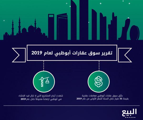 مناطق التملك الحر في أبوظبي تحظى بثقة المستثمرين في القطاع العقاري