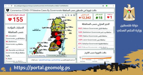 وزارة الحكم المحلي تطلق منصة الكترونية جيومكانية خاصة بـ (كورونا)