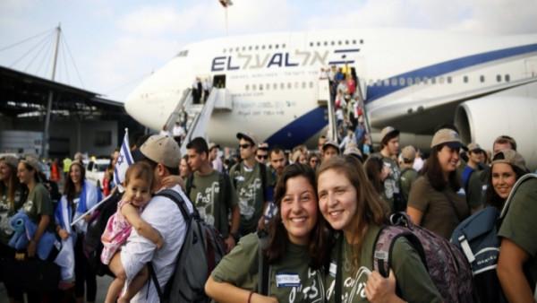 قناة إسرائيلية: توقعات باستقبال ربع مليون مهاجر يهودي بالسنوات الخمس المقبلة