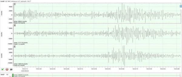 مرصد الزلازل بجامعة النجاح: رصدنا انفجار بيروت لـ 60 ثانية