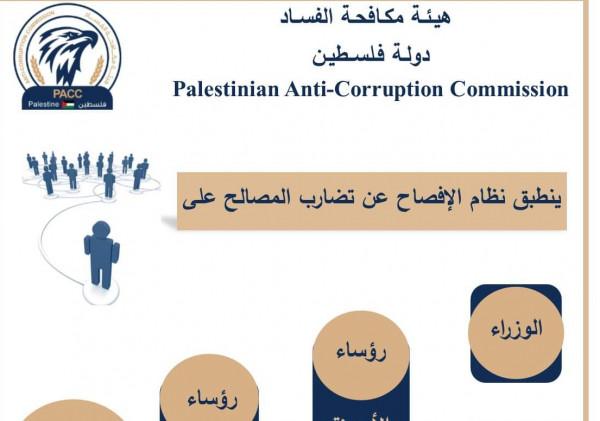 مكافحة الفساد تُصدر الدليل الاسترشادي الخاص بنظام الإفصاح عن تضارب المصالح
