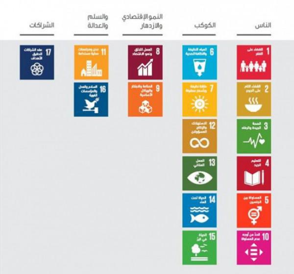 انطلاق فعاليات مشروع دعم التنمية المستدامة من خلال الإدماج الرقمي في الأراضي الفلسطينية