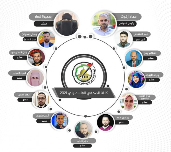 إجراء انتخابات كتلة الصحفي الفلسطيني لدورة 2021