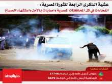 عشية الذكرى الرابعة للثورة المصرية:انفجارات متعددة واشتباكات بين المواطنين والشرطة تخلف3وفيات و8جرحى