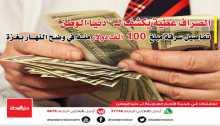 الصراف عطية يكشف لدنيا الوطن تفاصيل سرقة مبلغ 100 ألف دولار منه في وضح النهار بغزة