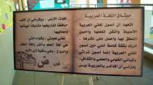 اتّحاد الكرمل للأدباء يساهم في إحياء يوم اللغة العربيّة في الطيّبة